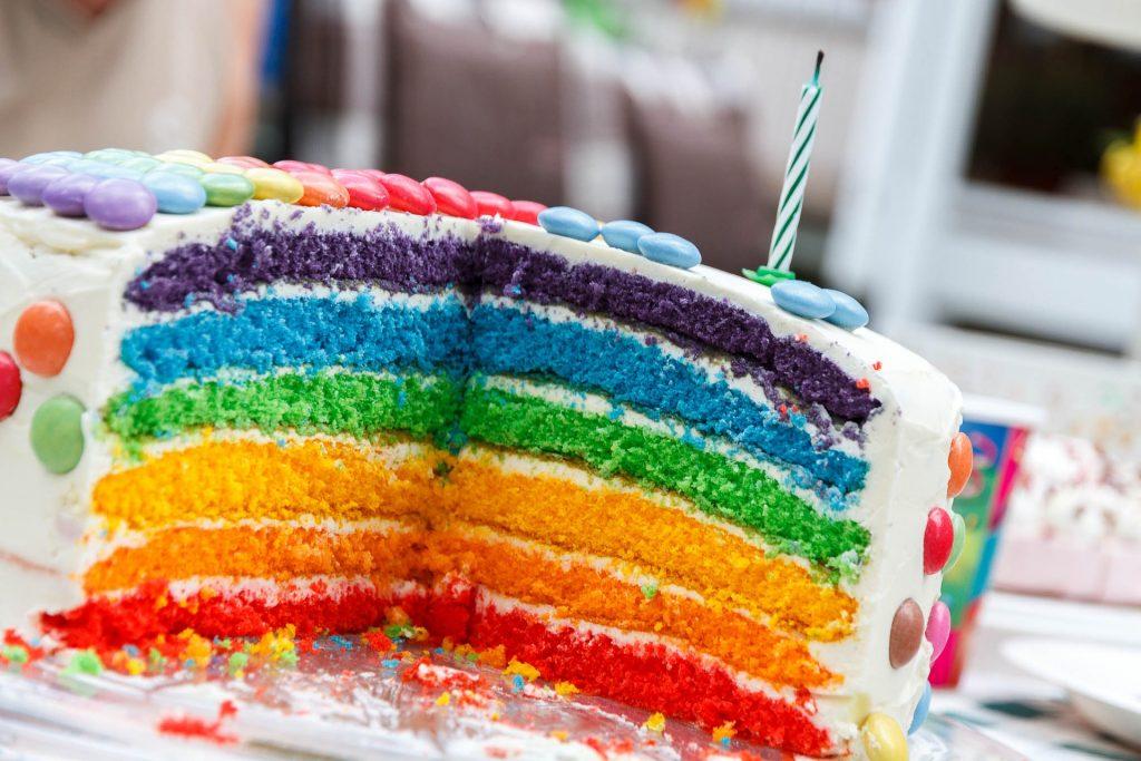 birthday29019451920  geburtstage  kindergeburtstag und